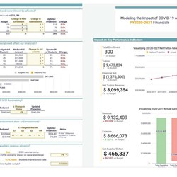 Financial Modeling Tool