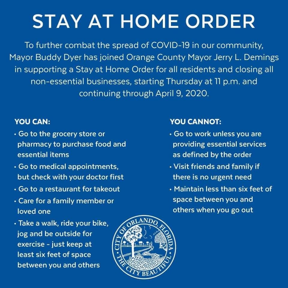 City of Orlando Guidelines Image