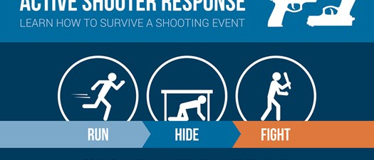 Active Shooter Seminar-For Regional personnel