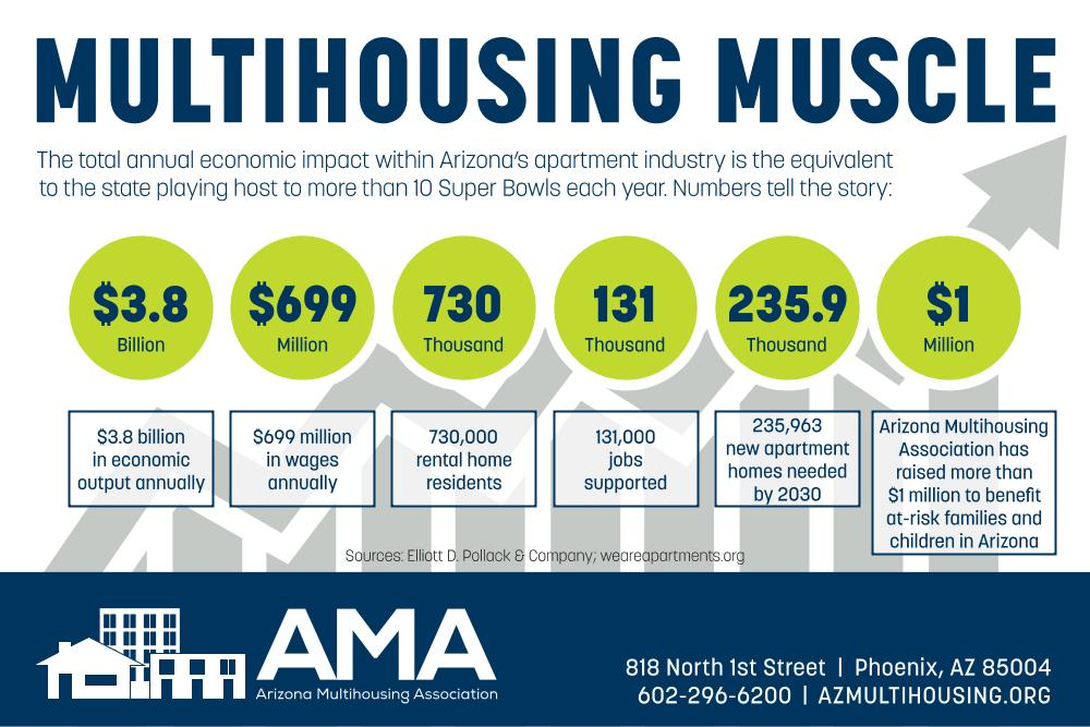 Multihousing Muscle Ad