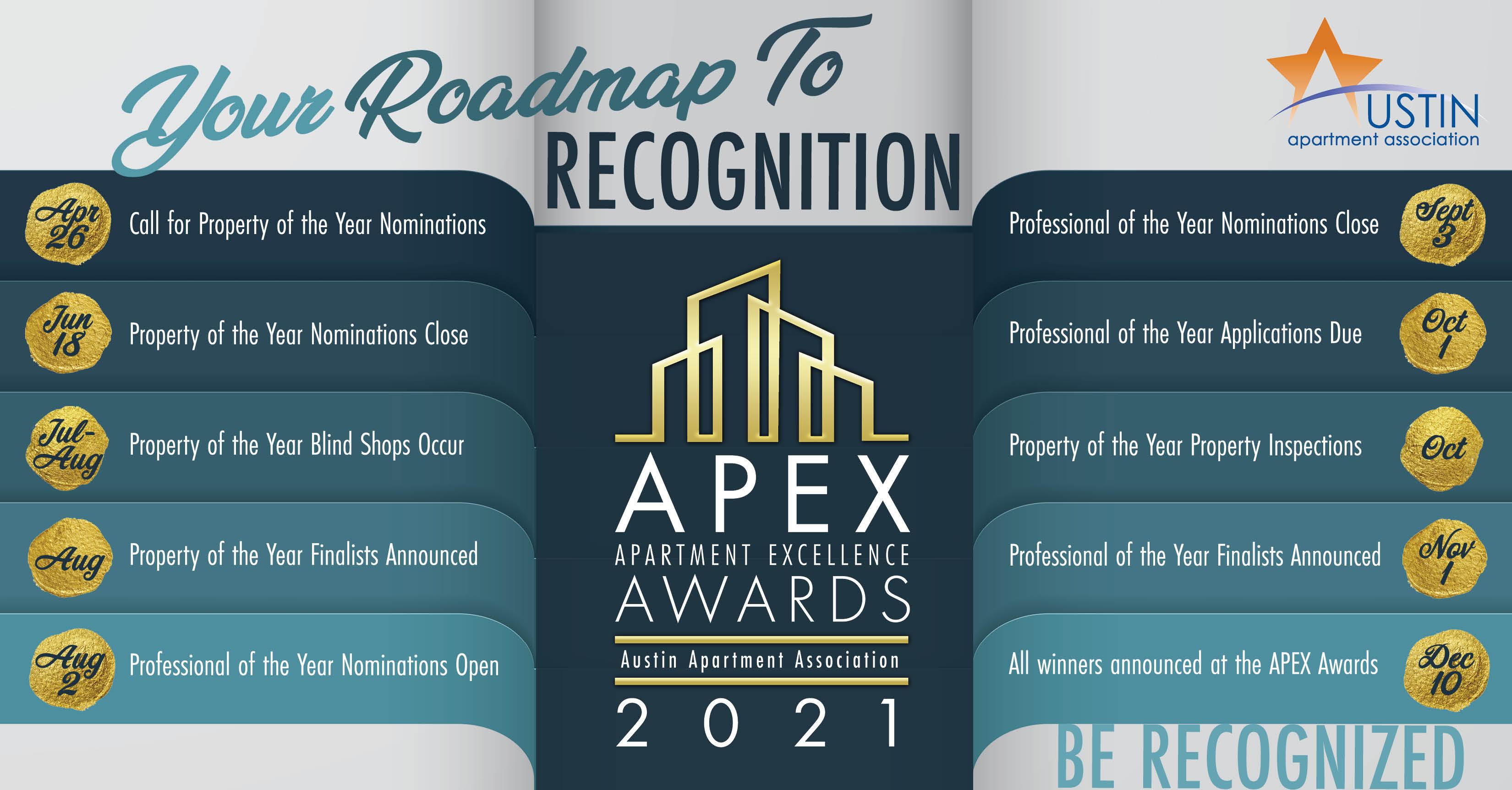 APEX key dates 2021