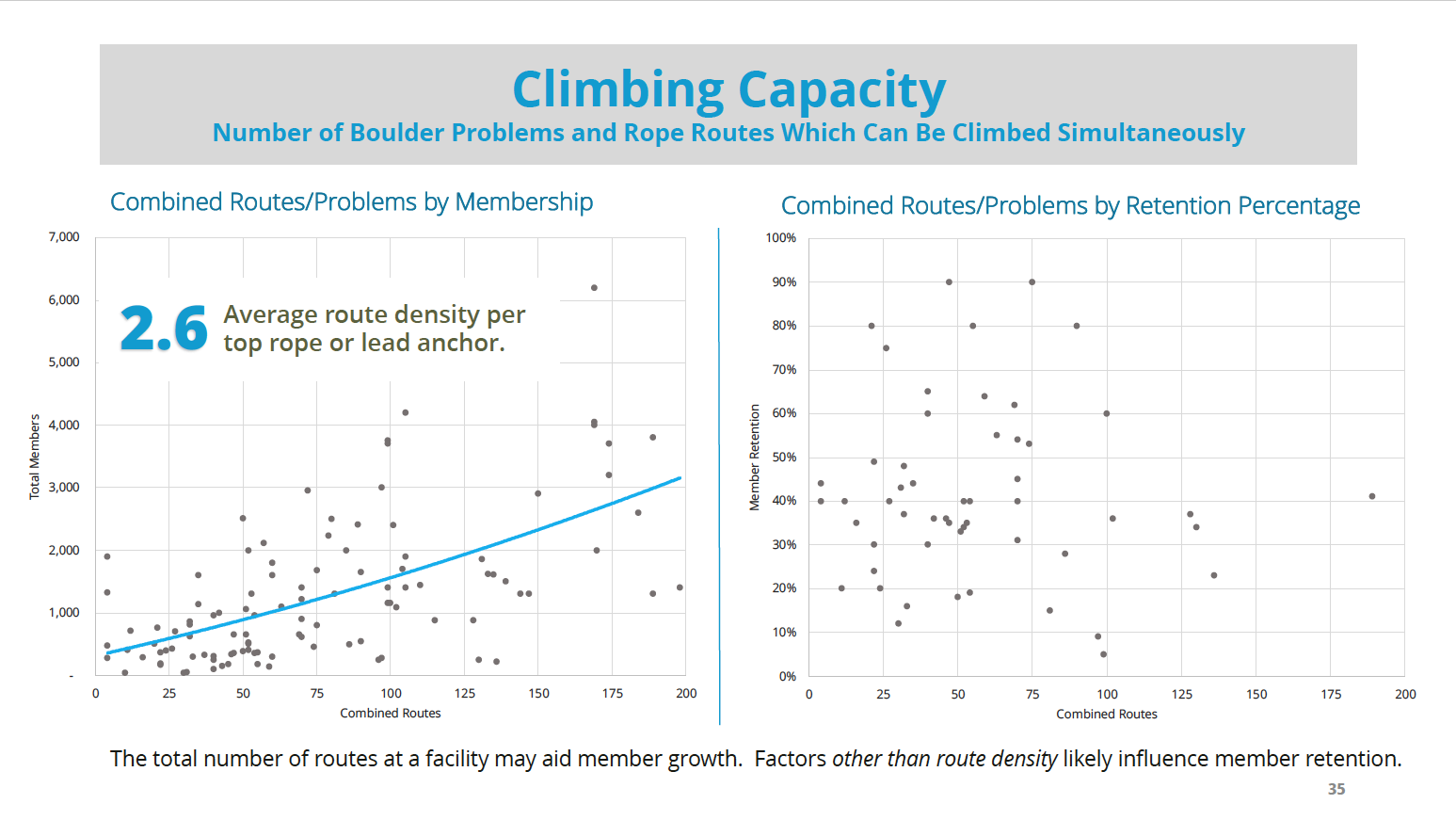 Route Density Sample Data