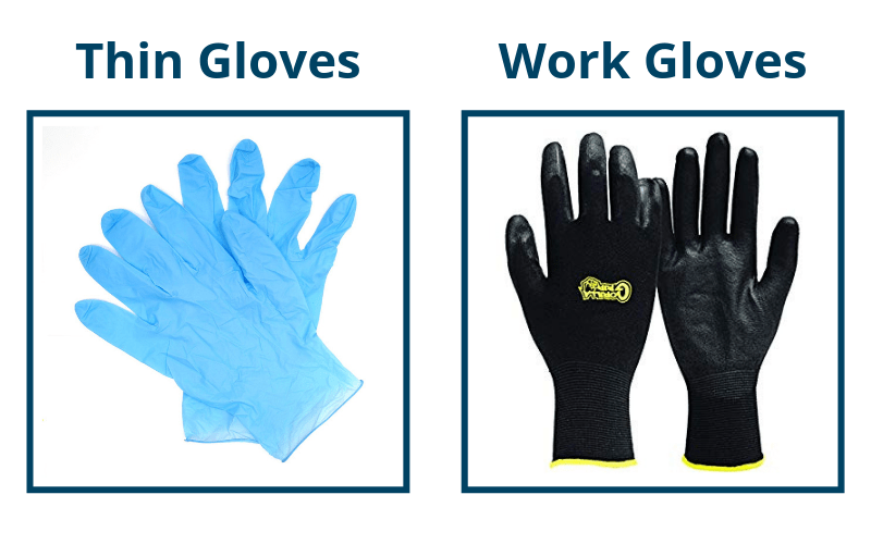 Gloves for Hand Protection