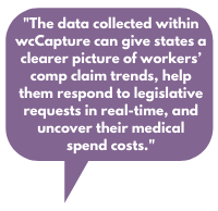 The data collected within wcCapture can give states a clearer picture of workers' comp claim trends, help them respond to legislative requests in real-time, and uncover their medical spend costs.