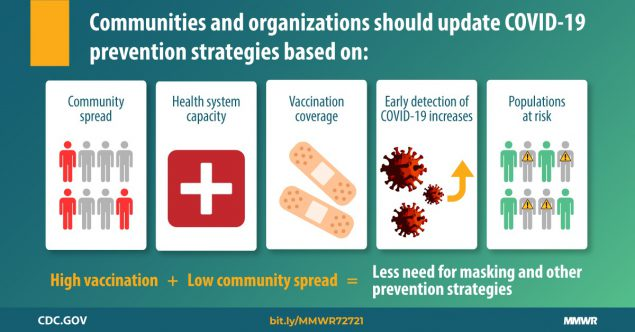 CDC Guidance to Organizations to Update COVID Policies