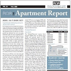 Fall 2020 Apartment Report