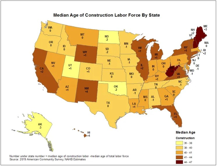 Map of median age of construction labor force by state